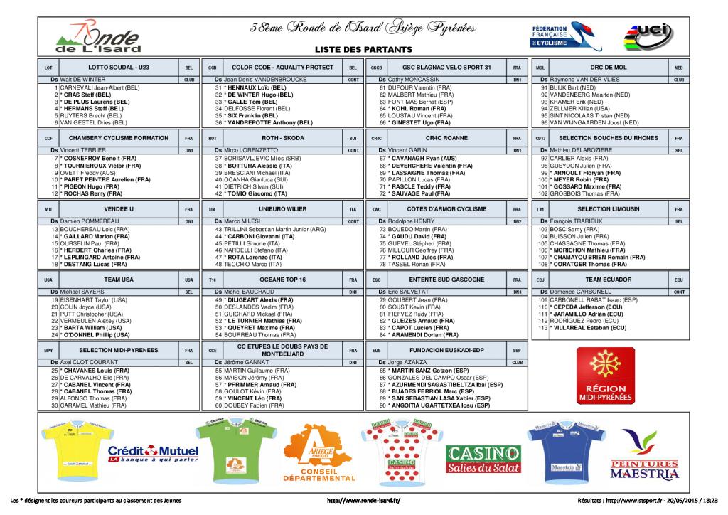 Liste engagés 2015