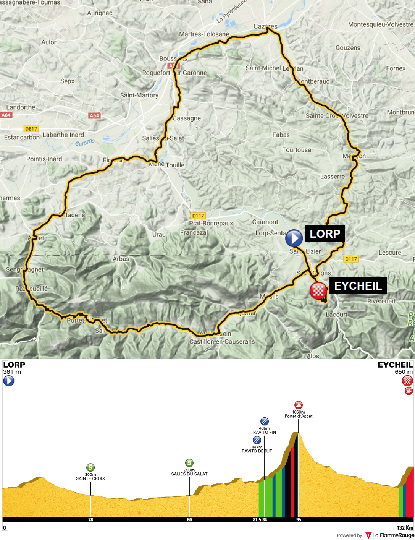 Tappa: 1 - 17 Maggio: Lorp-Sentaraille - Eycheil, 125.90 km