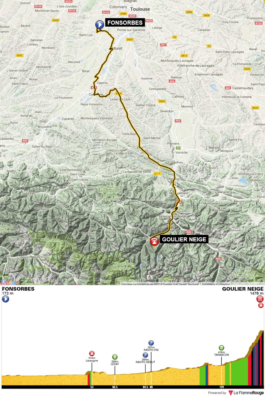 Tappa: 2 - 18 Maggio: Fonsorbes - Goulier-Neige, 154.30 km