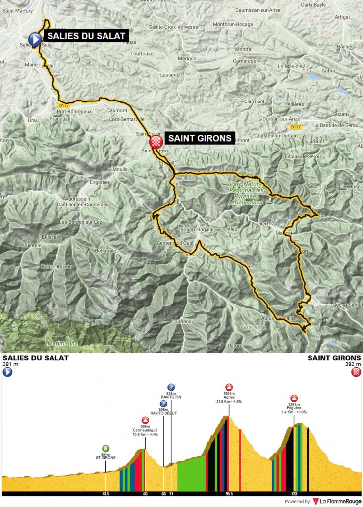 [Immagine: Ronde-de-lIsard-2018-Etape-4-map-733x1024.png]