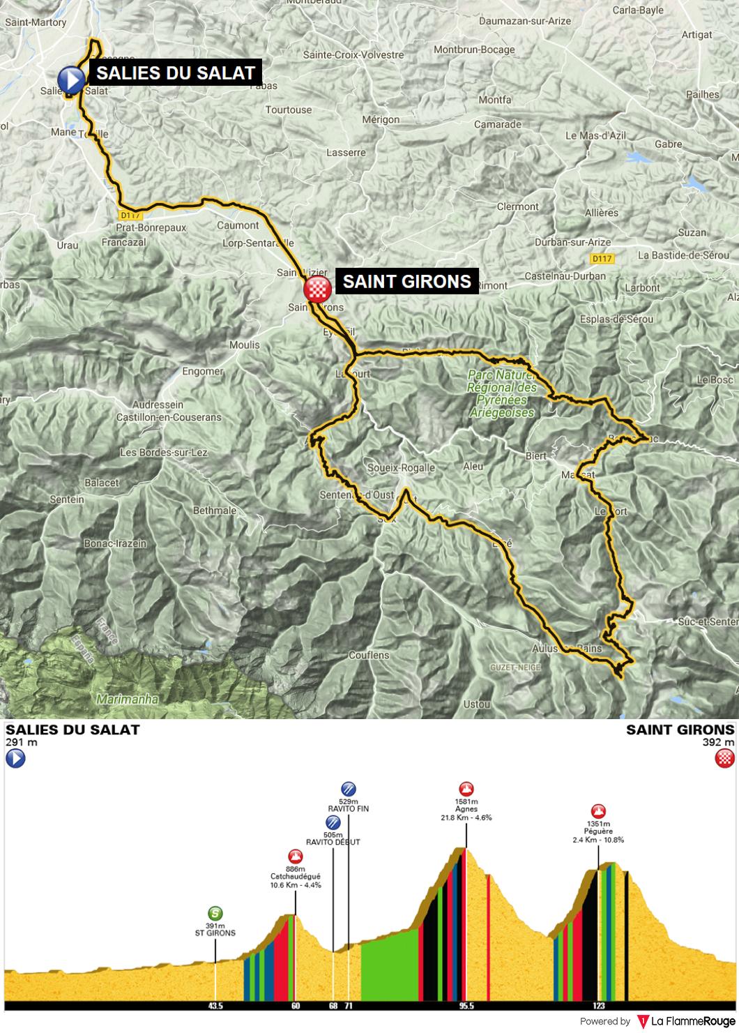 Tappa: 4 - 20 Maggio: Salies-du-Salat - Saint-Girons, 152.40 km