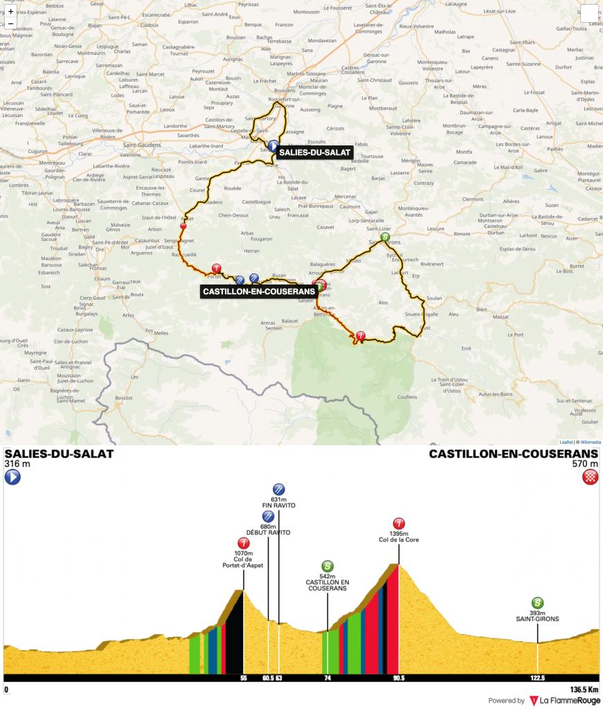 Courses U23 - Page 5 Ronde_isard_2019_etape_2_parcours_profil-871x1024