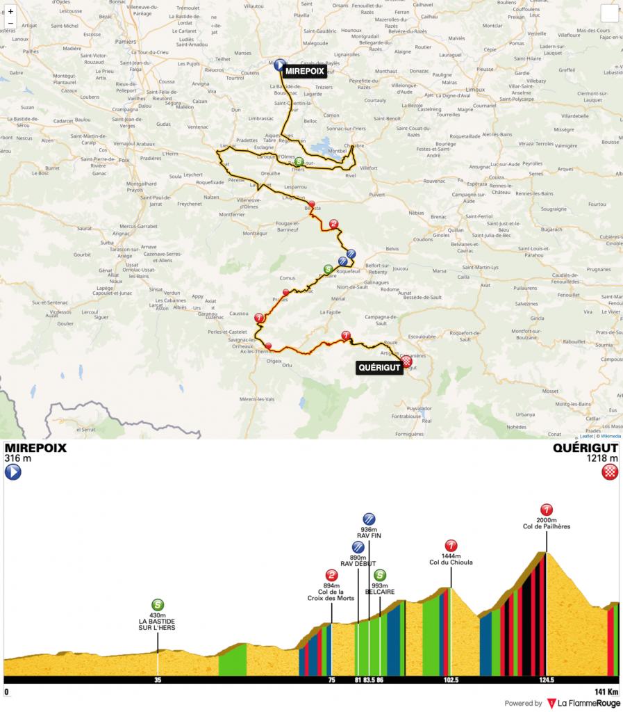 Courses U23 - Page 5 Ronde_isard_2019_etape_3b_parcours_profil-897x1024
